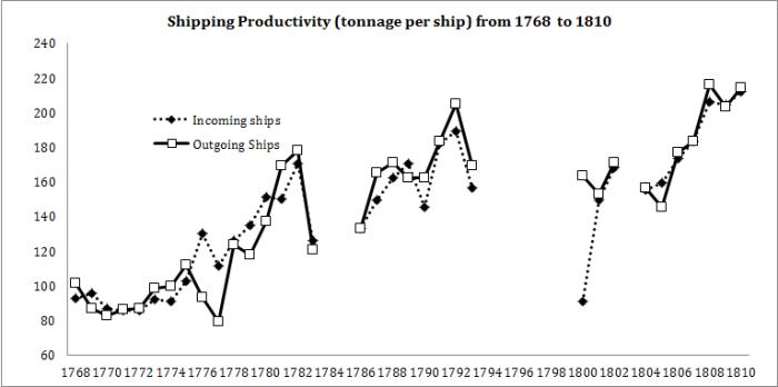 ShippingProduc