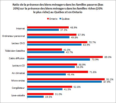 RatioPresence