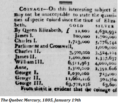 Quebec Mercury Money Supply